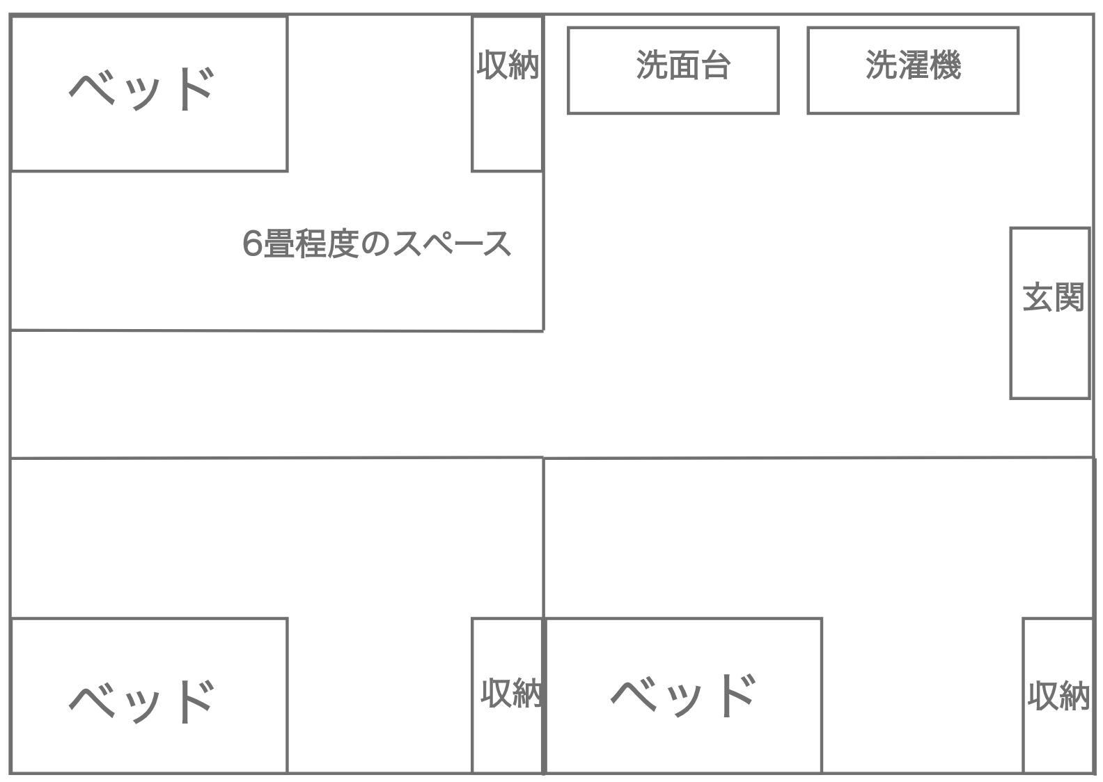 期間工の寮の図
